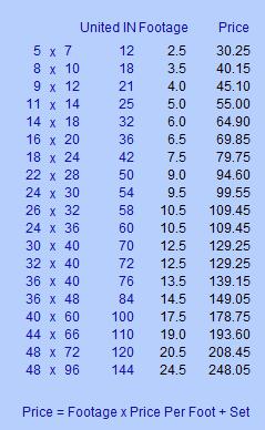 Frame Pricing tab detail